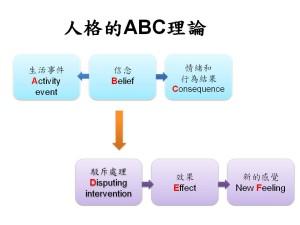 人格的ABC理論
